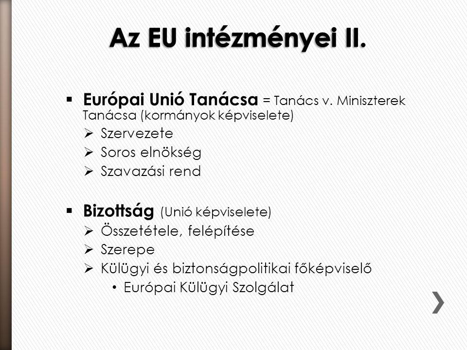 Az EU intézményei II. Európai Unió Tanácsa = Tanács v. Miniszterek Tanácsa (kormányok képviselete)