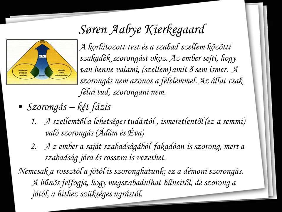Søren Aabye Kierkegaard