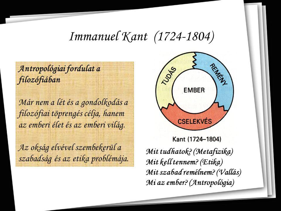 Immanuel Kant (1724-1804) Antropológiai fordulat a filozófiában