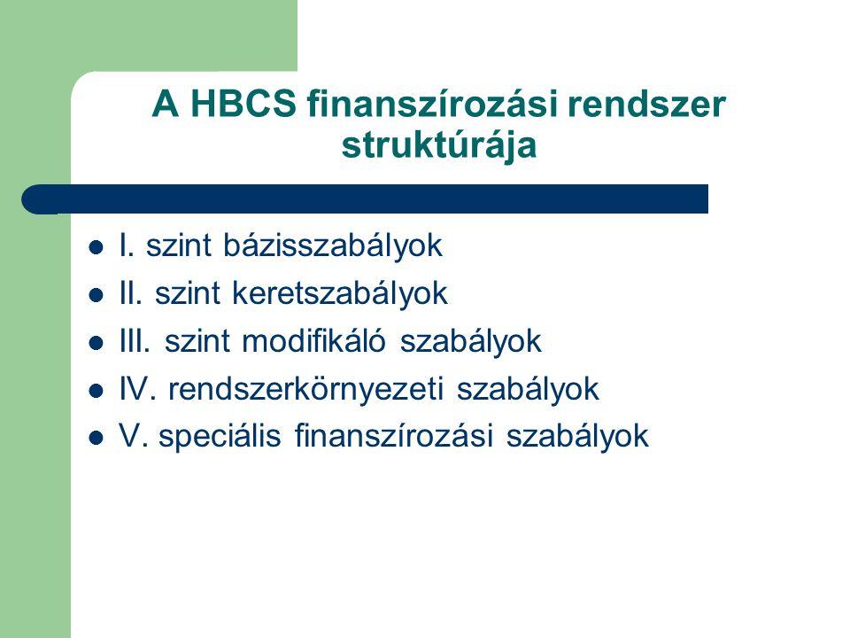 A HBCS finanszírozási rendszer struktúrája