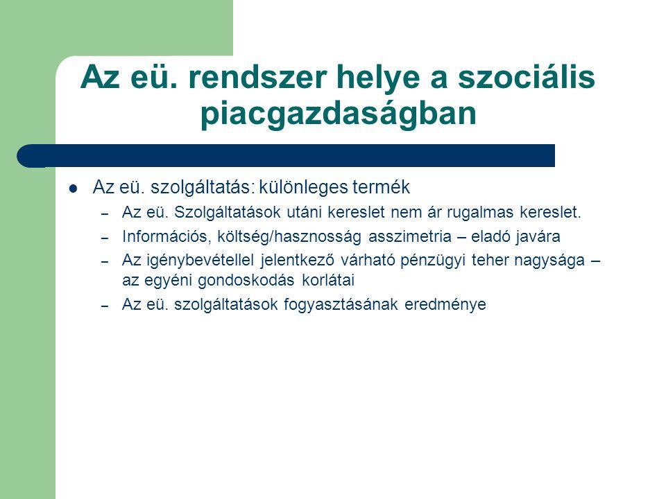 Az eü. rendszer helye a szociális piacgazdaságban