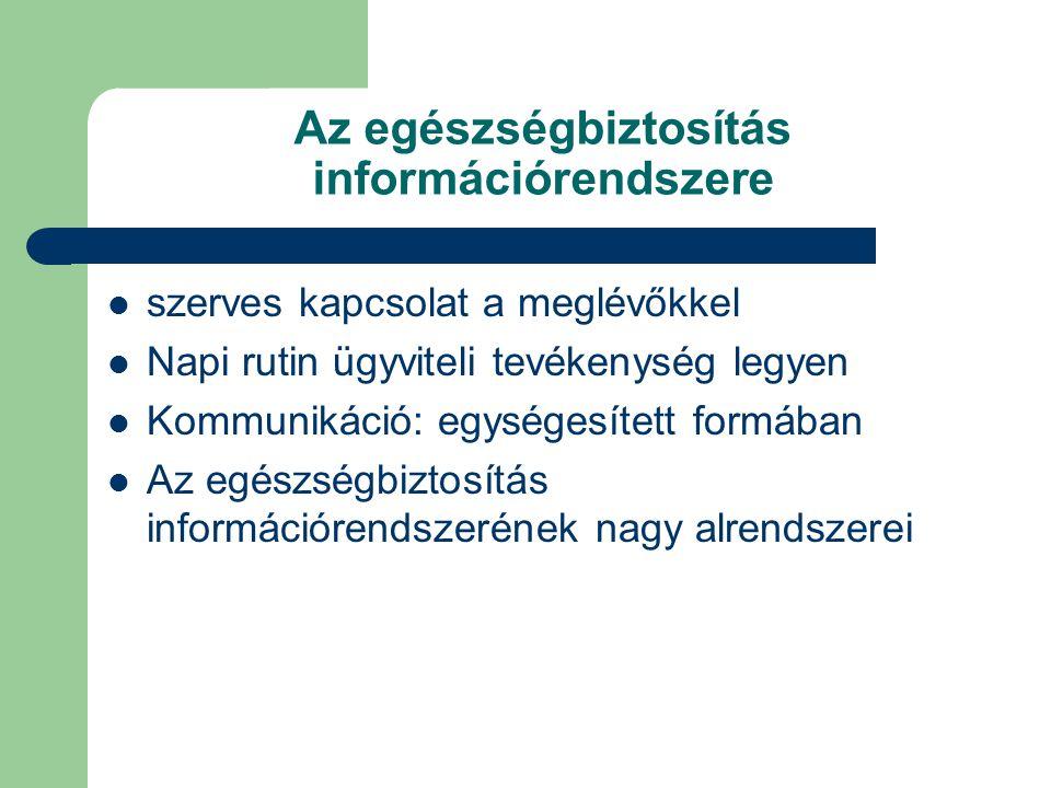 Az egészségbiztosítás információrendszere