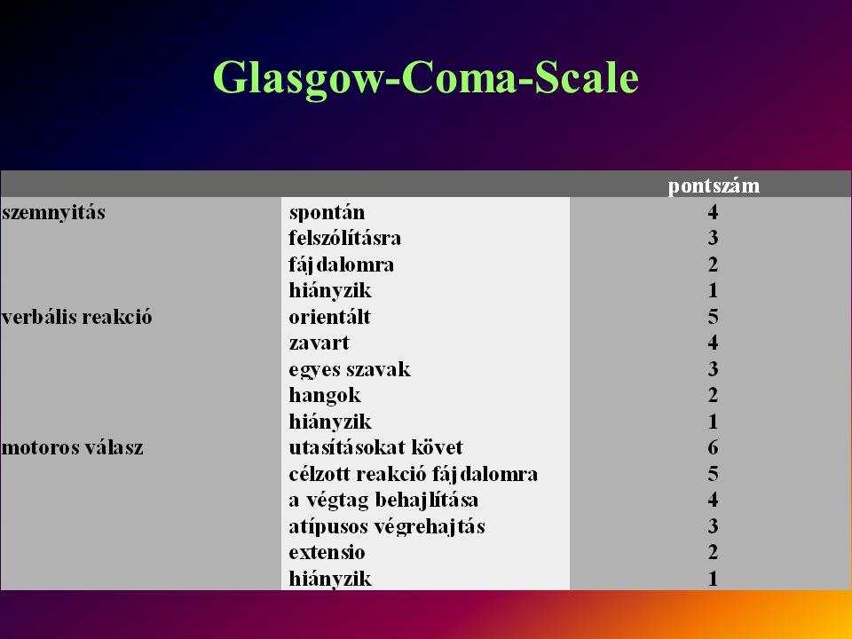 Glasgow-Coma-Scale