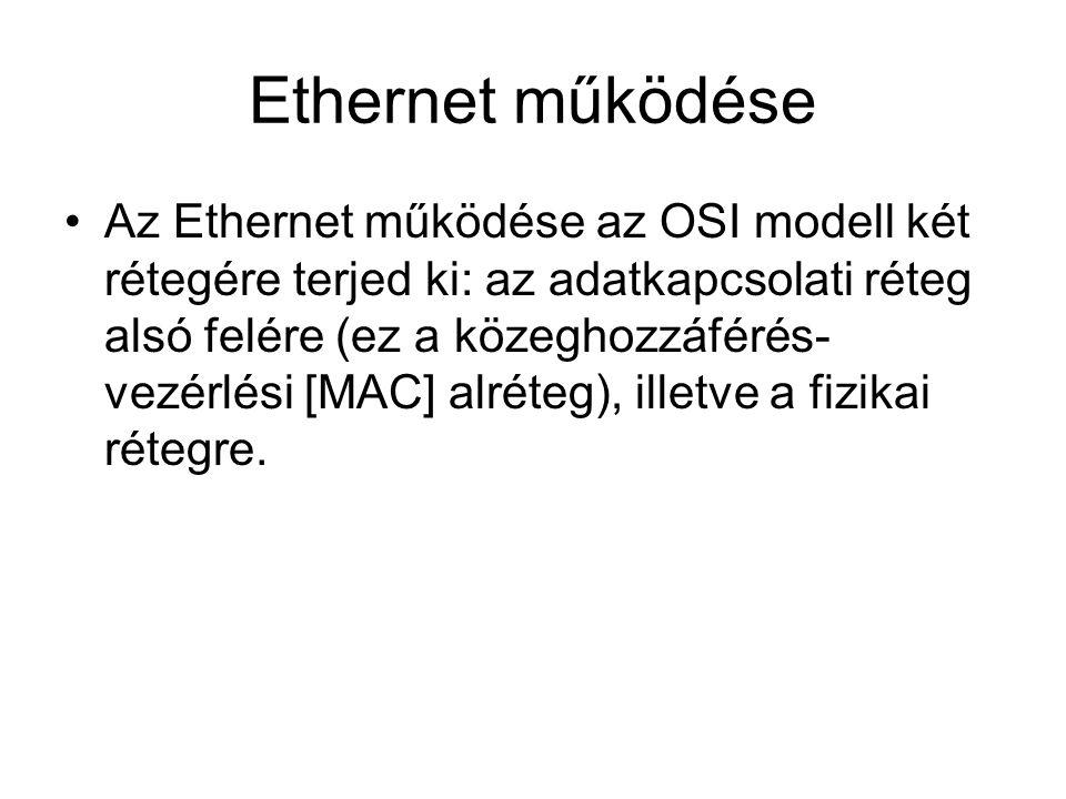 Ethernet működése