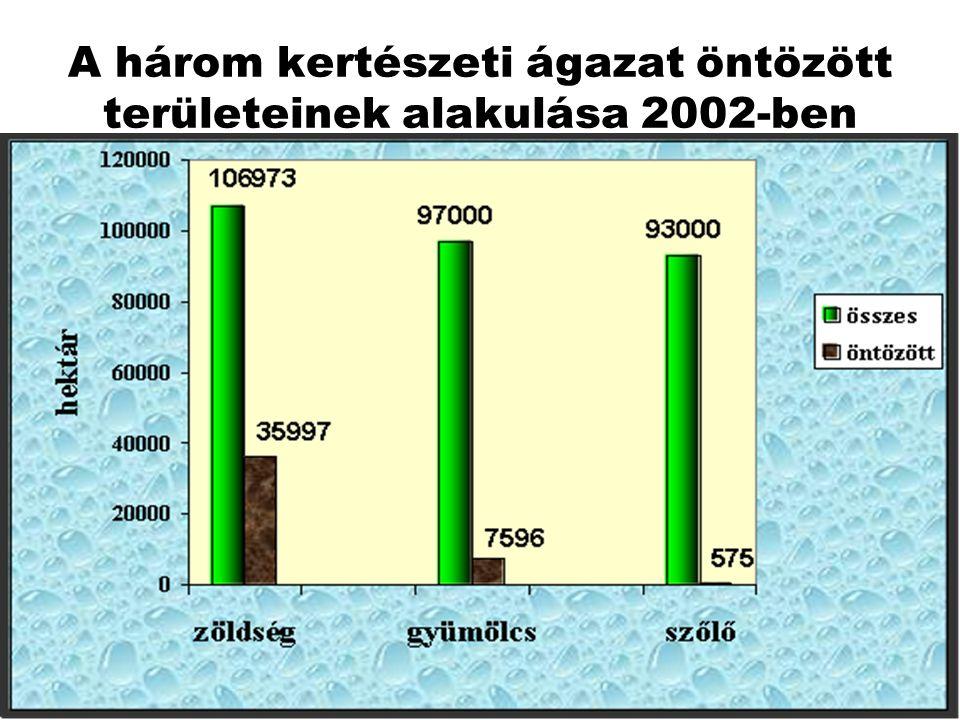 A három kertészeti ágazat öntözött területeinek alakulása 2002-ben