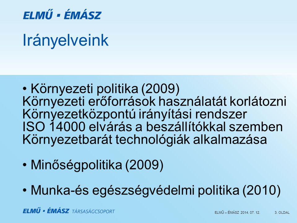 Irányelveink Környezeti politika (2009)