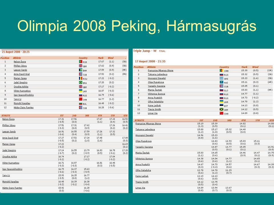 Olimpia 2008 Peking, Hármasugrás