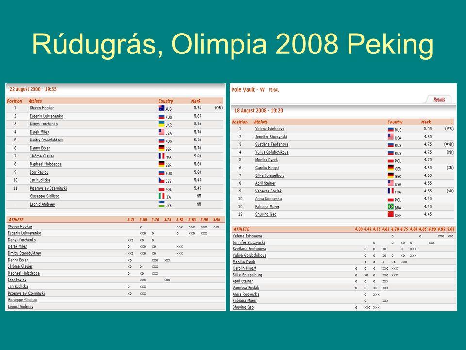 Rúdugrás, Olimpia 2008 Peking