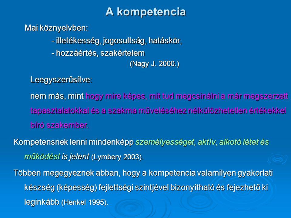 A kompetencia Mai köznyelvben: - illetékesség, jogosultság, hatáskör,