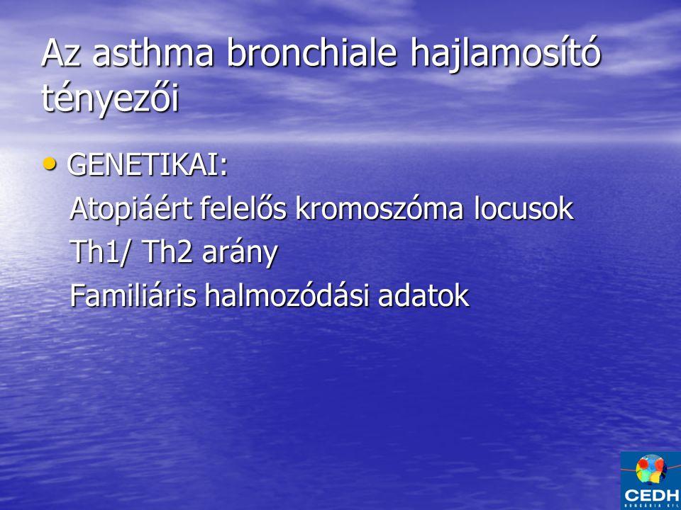 Az asthma bronchiale hajlamosító tényezői