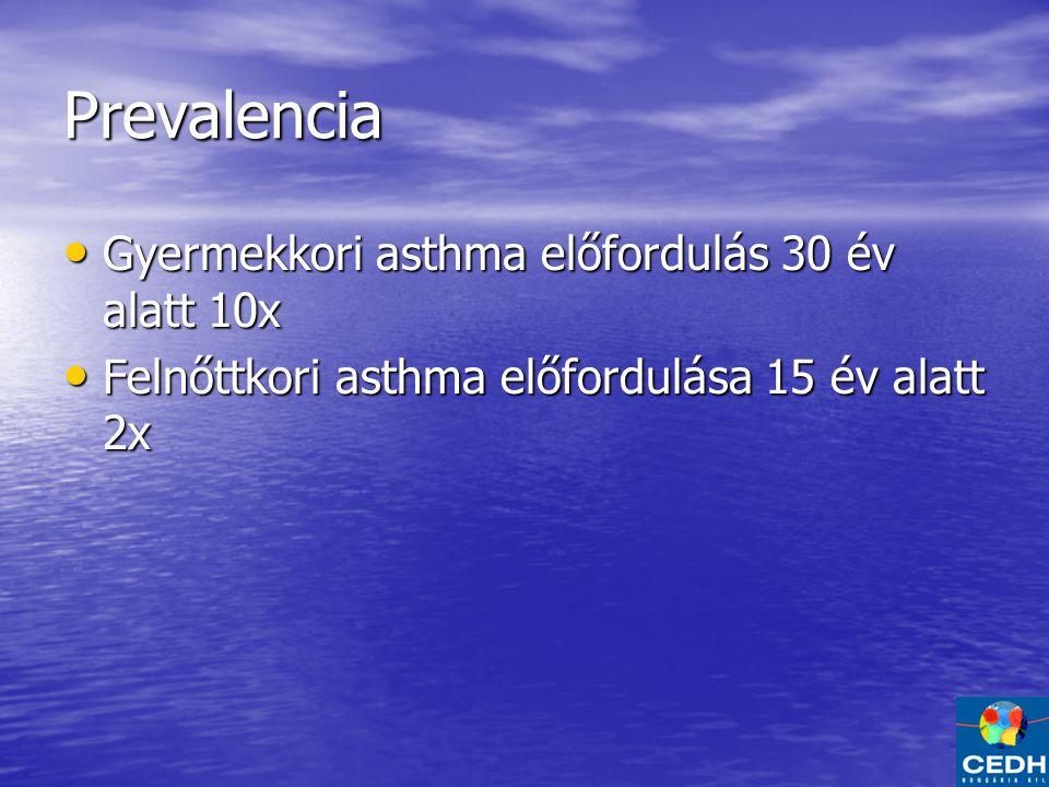 Prevalencia Gyermekkori asthma előfordulás 30 év alatt 10x