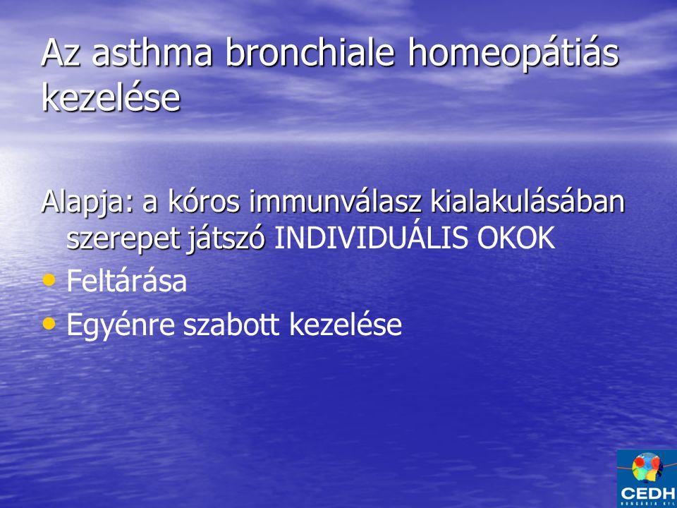 Az asthma bronchiale homeopátiás kezelése