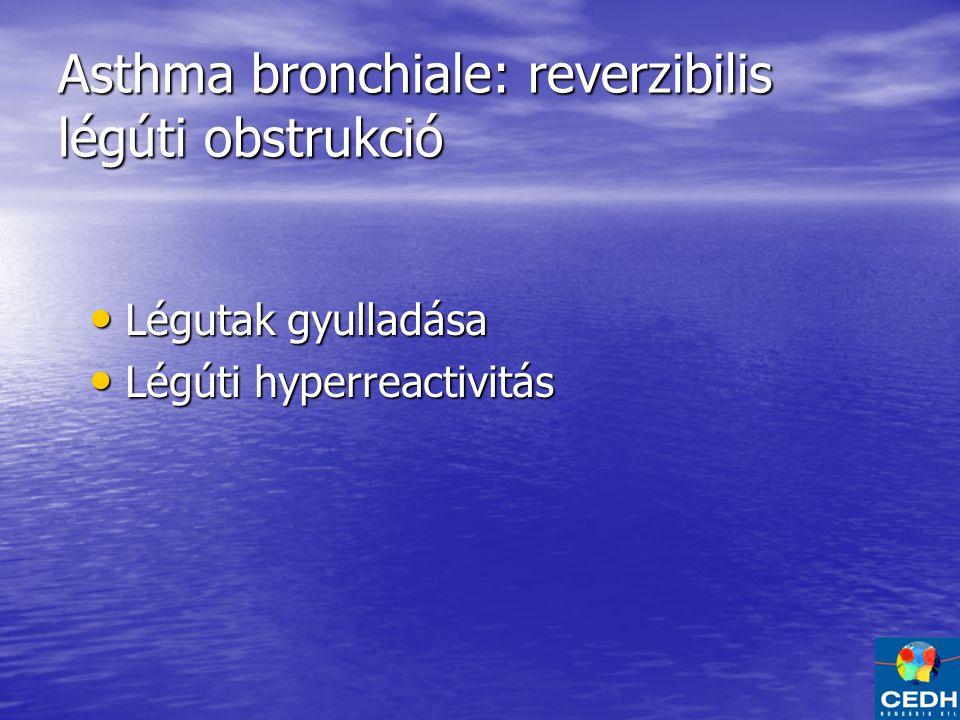 Asthma bronchiale: reverzibilis légúti obstrukció