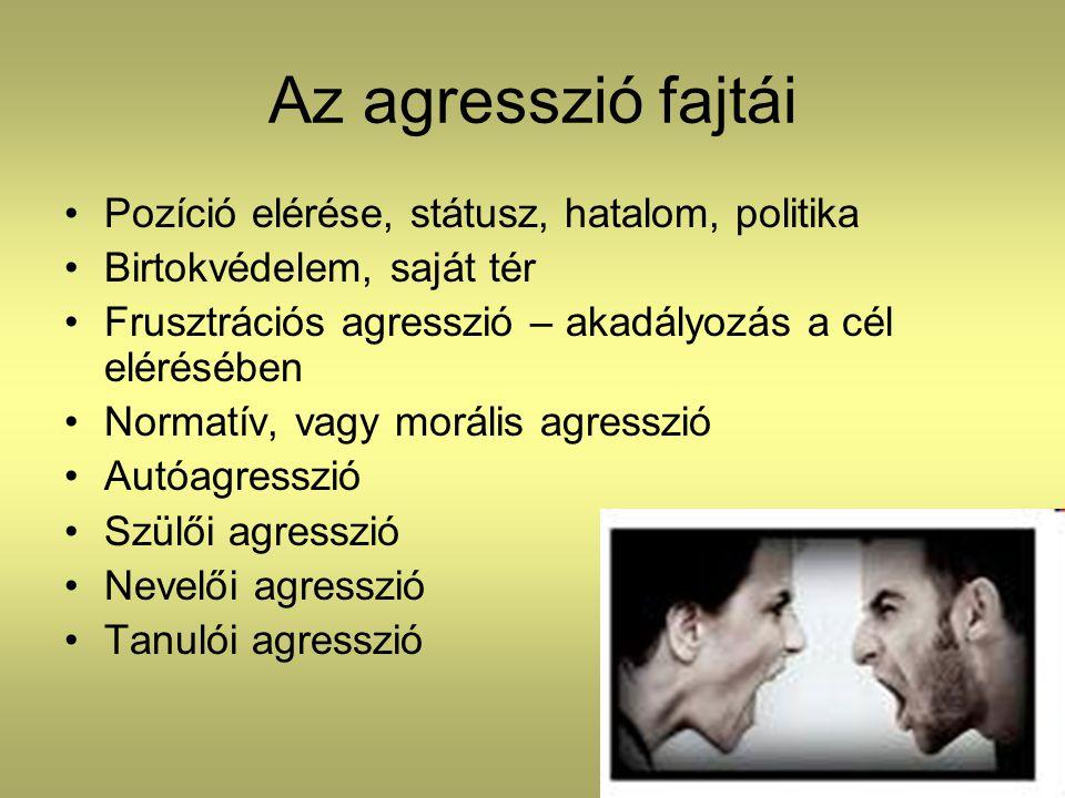 Az agresszió fajtái Pozíció elérése, státusz, hatalom, politika