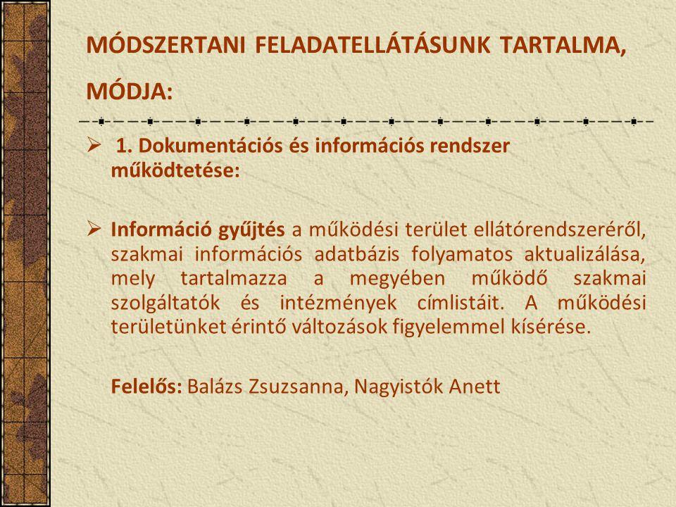 MÓDSZERTANI FELADATELLÁTÁSUNK TARTALMA, MÓDJA: