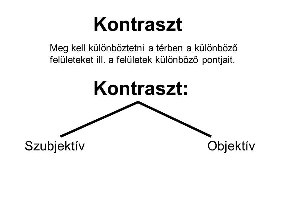 Kontraszt Kontraszt: Szubjektív Objektív