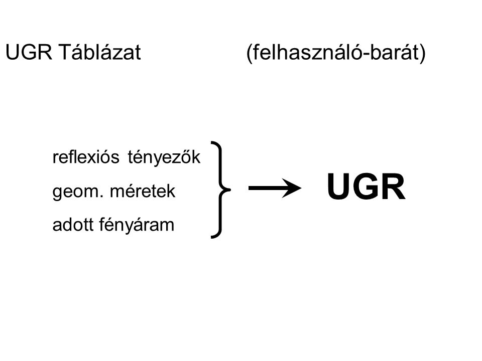 UGR UGR Táblázat (felhasználó-barát) reflexiós tényezők geom. méretek