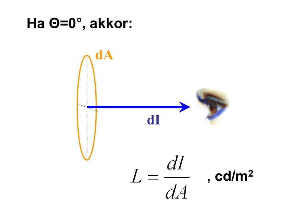 Ha Θ=0°, akkor: dA dI , cd/m2