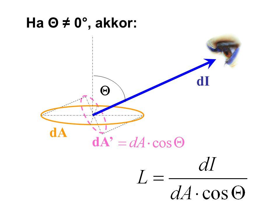 Ha Θ ≠ 0°, akkor: dA dI Q dA'