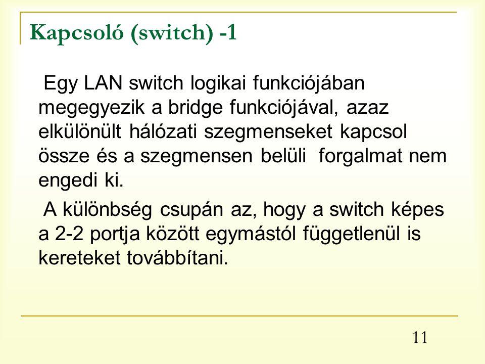 Kapcsoló (switch) -1