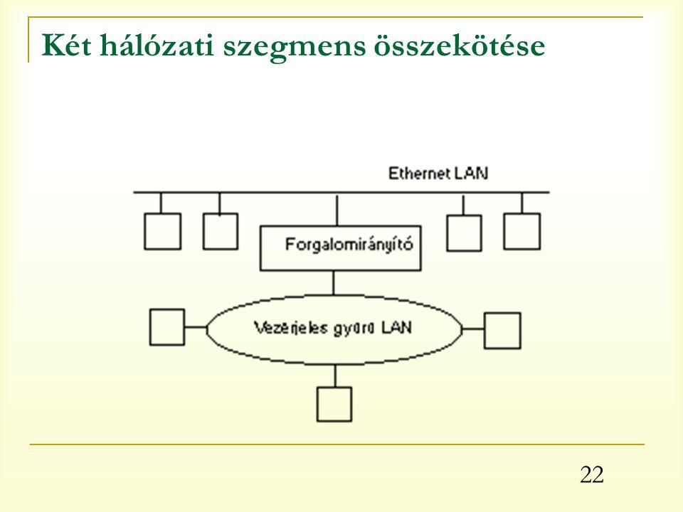 Két hálózati szegmens összekötése