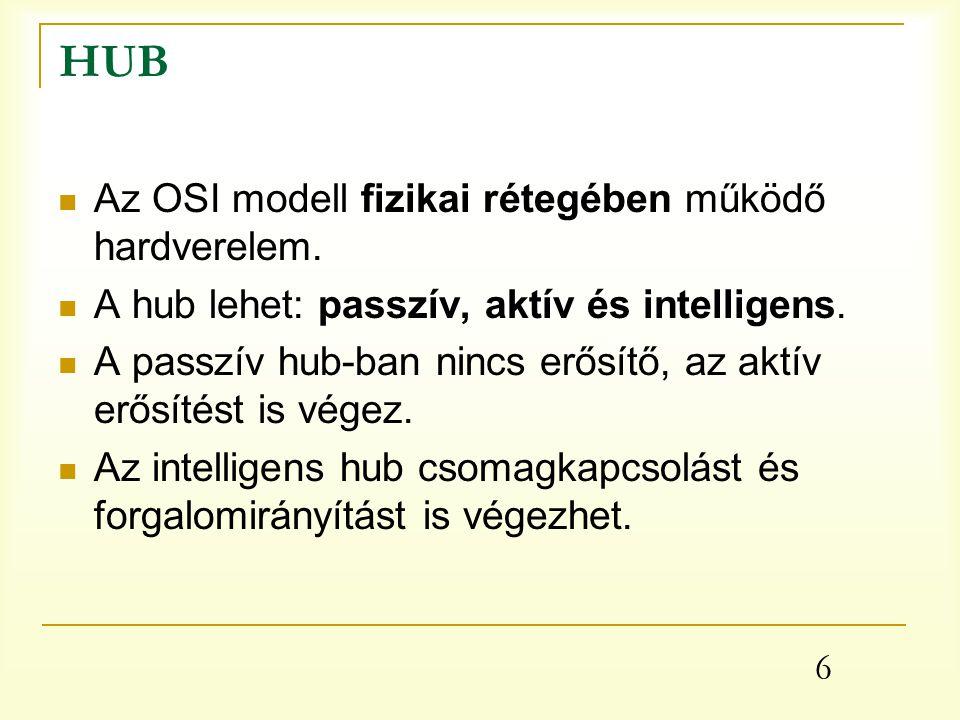 HUB Az OSI modell fizikai rétegében működő hardverelem.
