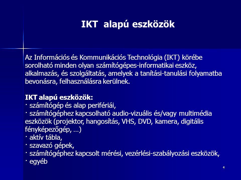IKT alapú eszközök