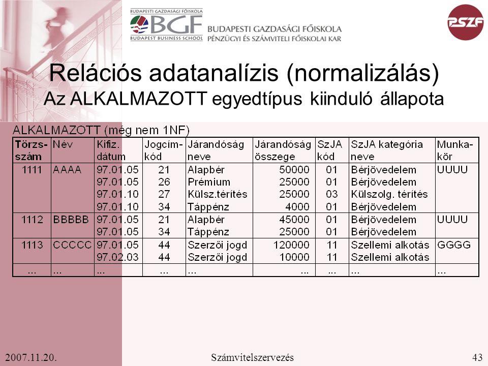 Relációs adatanalízis (normalizálás) Az ALKALMAZOTT egyedtípus kiinduló állapota