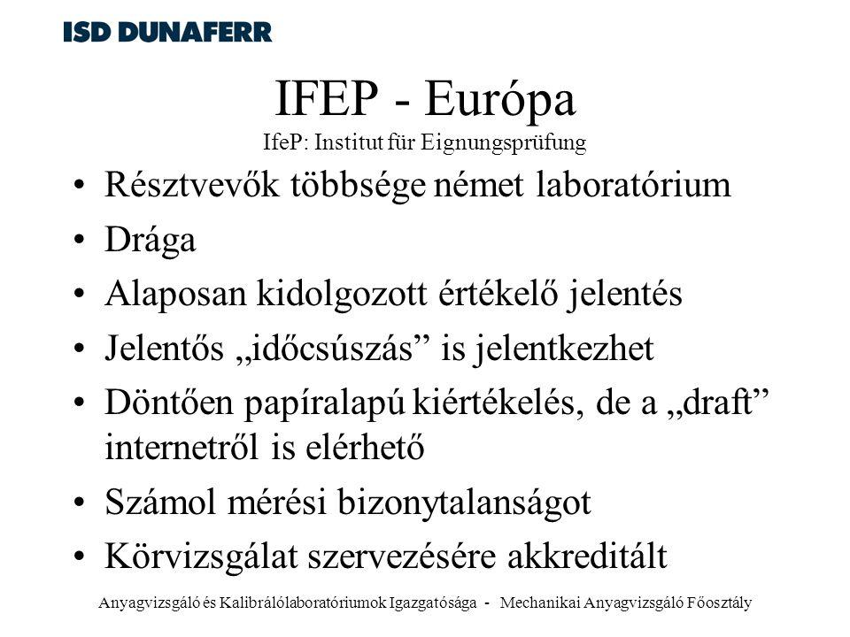 IFEP - Európa IfeP: Institut für Eignungsprüfung