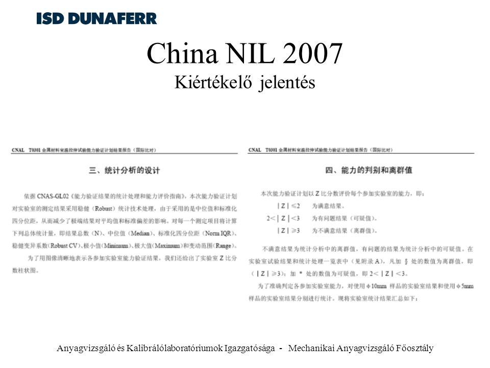 China NIL 2007 Kiértékelő jelentés