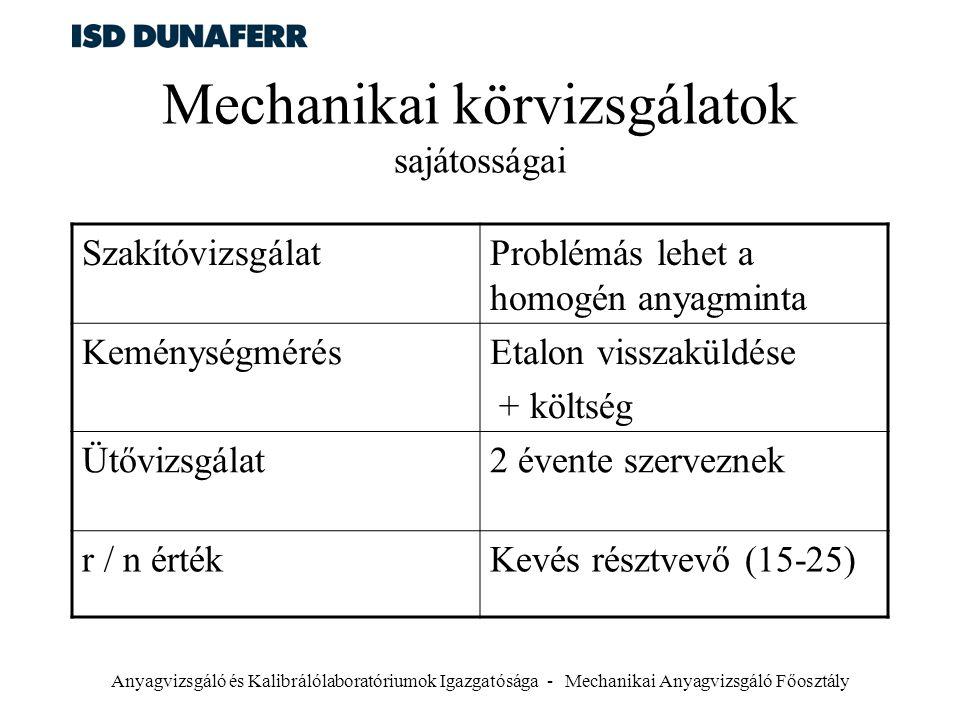 Mechanikai körvizsgálatok sajátosságai