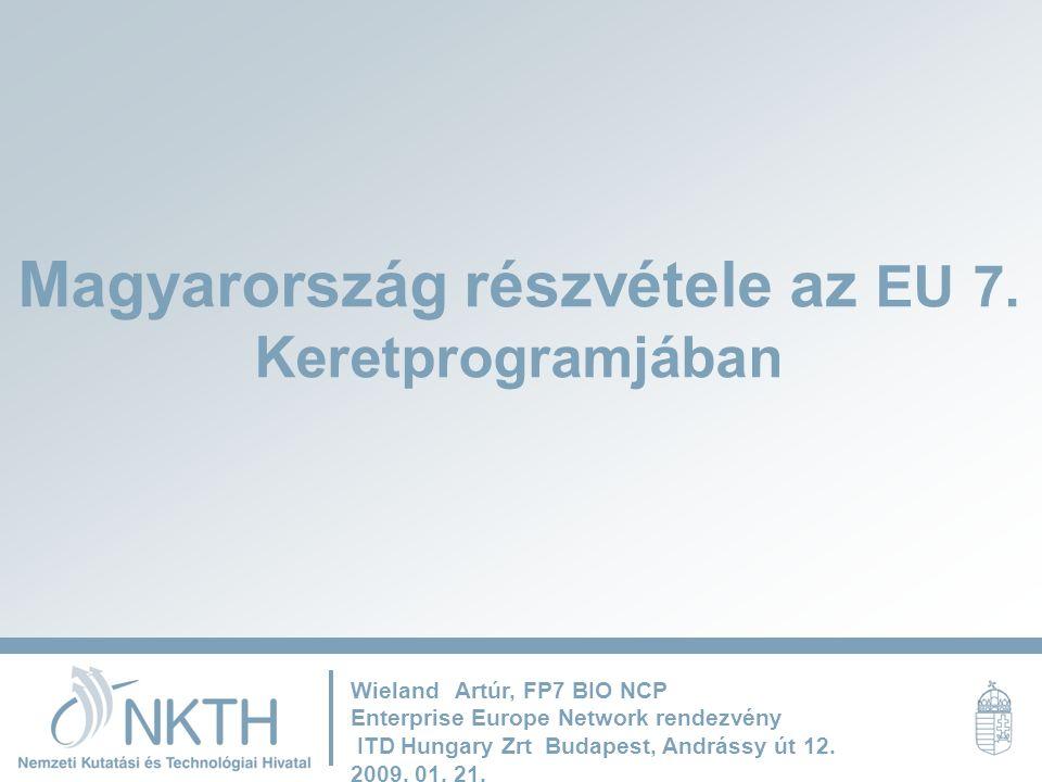 Magyarország részvétele az EU 7. Keretprogramjában