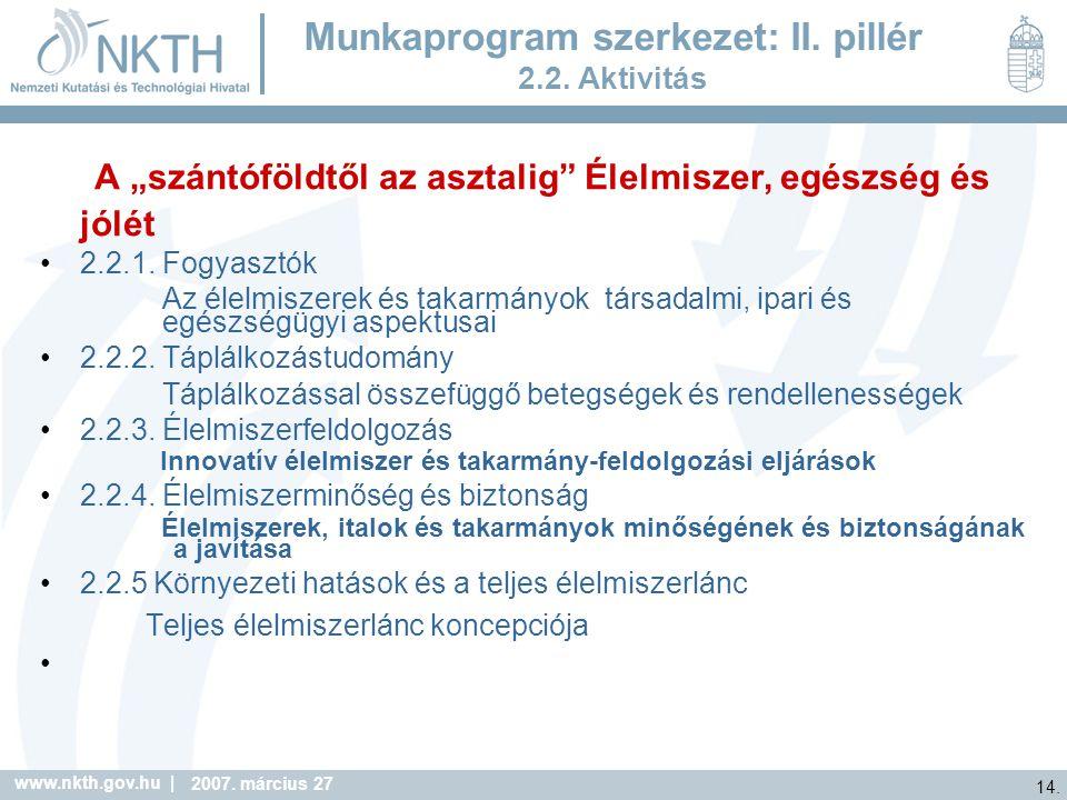 Munkaprogram szerkezet: II. pillér 2.2. Aktivitás