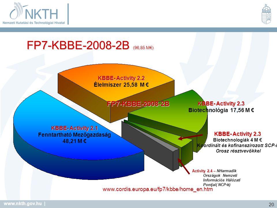 FP7-KBBE-2008-2B (96,85 M€) KÖLTSÉGFELOSZTÁS FP7-KBBE-2008-2B