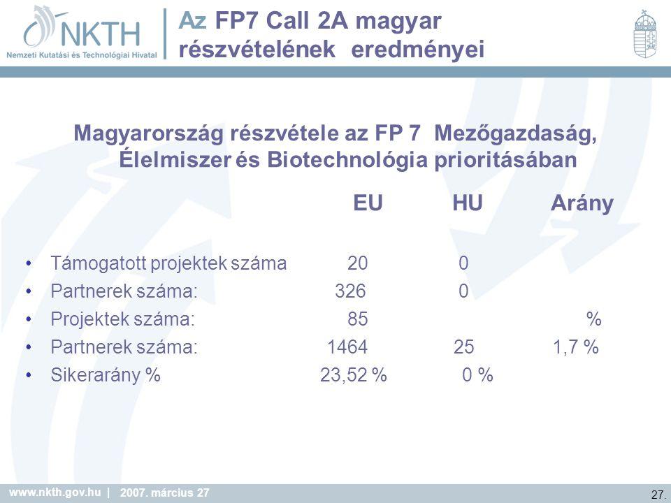 Az FP7 Call 2A magyar részvételének eredményei