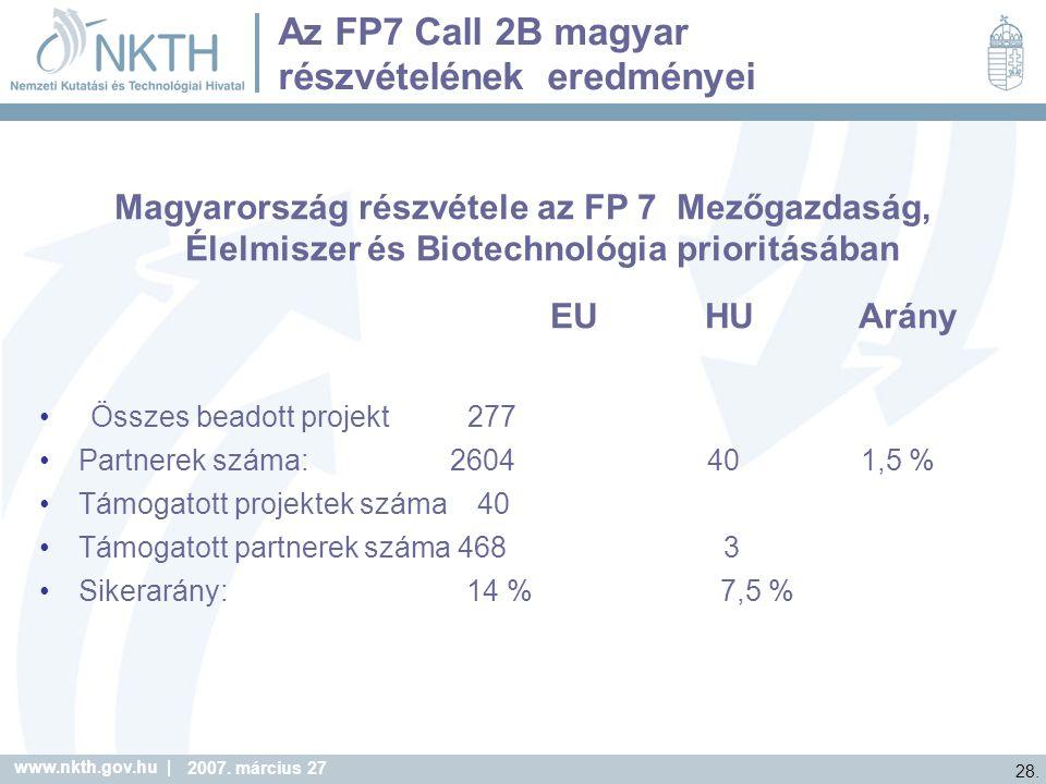 Az FP7 Call 2B magyar részvételének eredményei