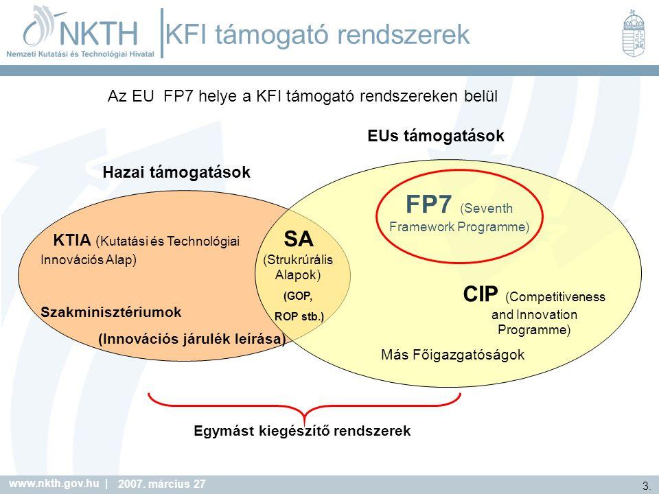 KFI támogató rendszerek