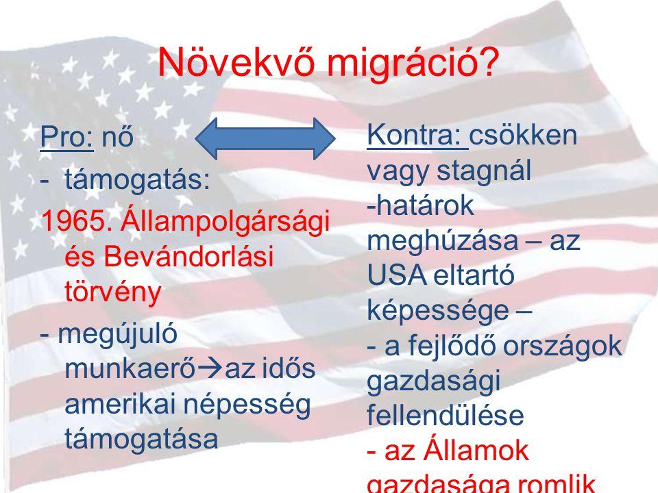 Növekvő migráció Kontra: csökken vagy stagnál Pro: nő támogatás: