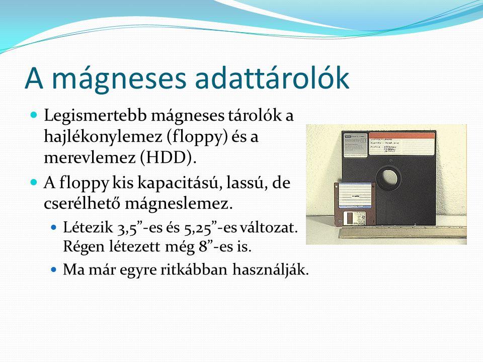 A mágneses adattárolók