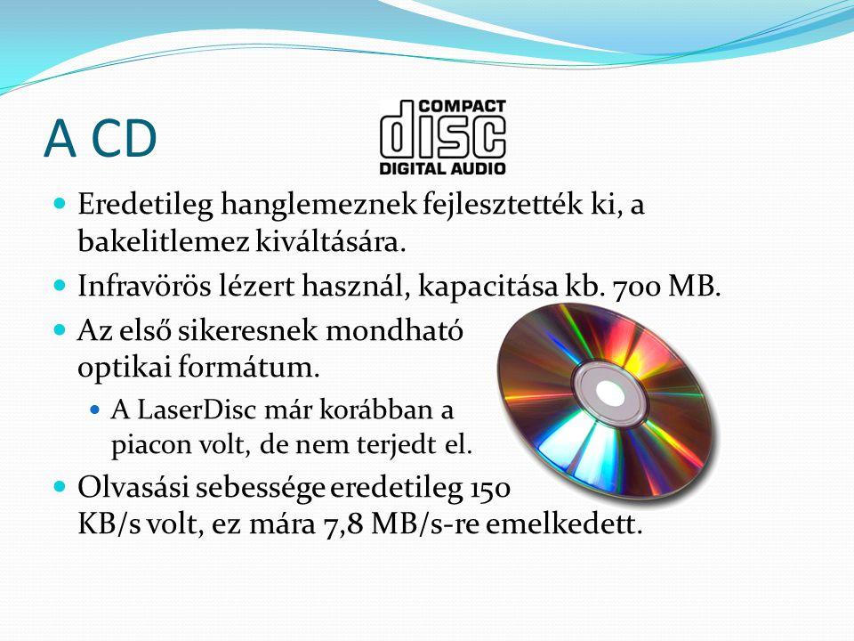 A CD Eredetileg hanglemeznek fejlesztették ki, a bakelitlemez kiváltására. Infravörös lézert használ, kapacitása kb. 700 MB.