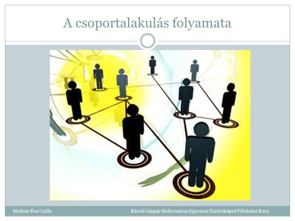 A csoportalakulás folyamata