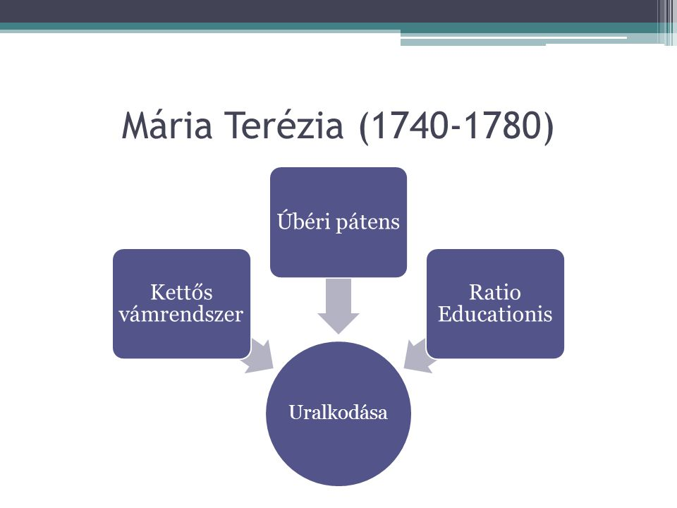 Mária Terézia (1740-1780) Kettős vámrendszer Úbéri pátens