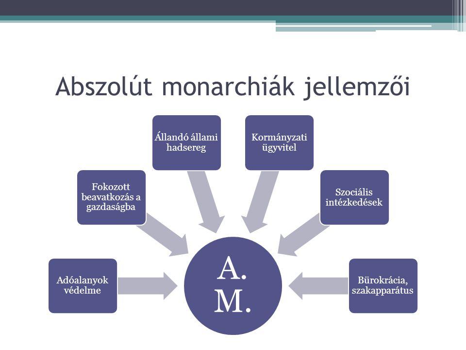 Abszolút monarchiák jellemzői