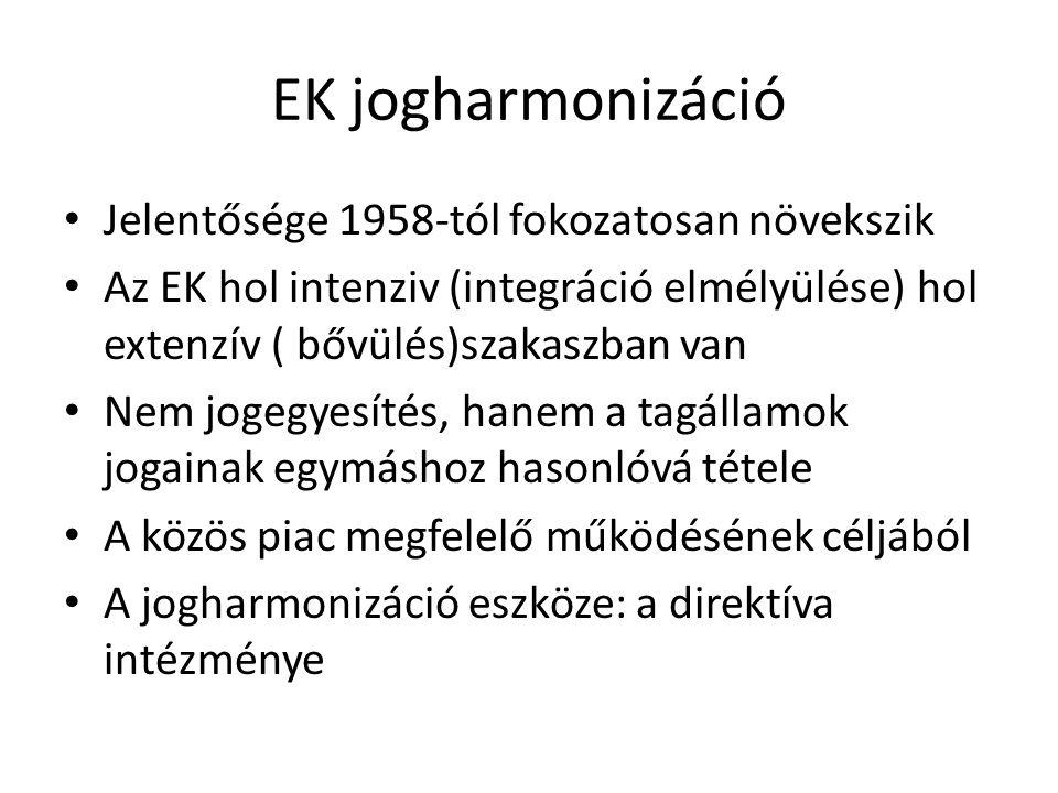 EK jogharmonizáció Jelentősége 1958-tól fokozatosan növekszik