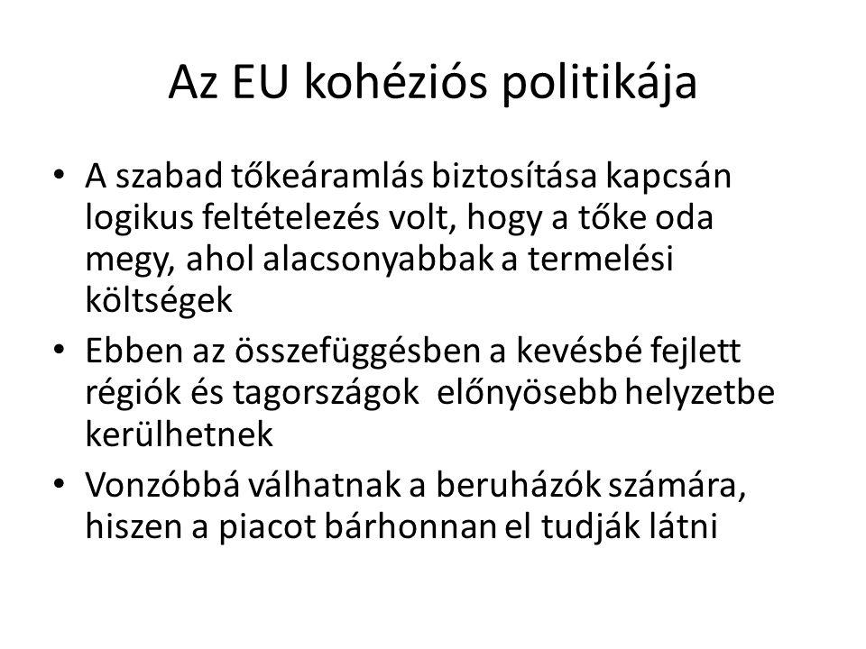 Az EU kohéziós politikája