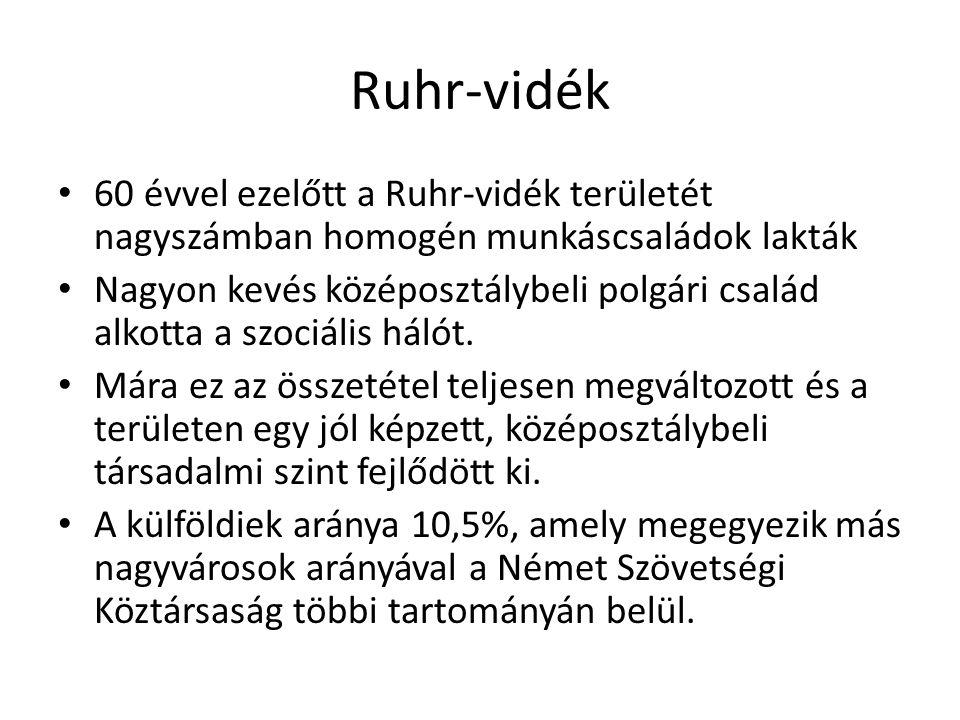 Ruhr-vidék 60 évvel ezelőtt a Ruhr-vidék területét nagyszámban homogén munkáscsaládok lakták.