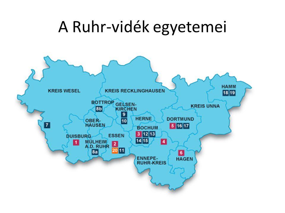 A Ruhr-vidék egyetemei