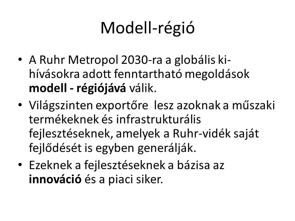 Modell-régió A Ruhr Metropol 2030-ra a globális ki-hívásokra adott fenntartható megoldások modell - régiójává válik.