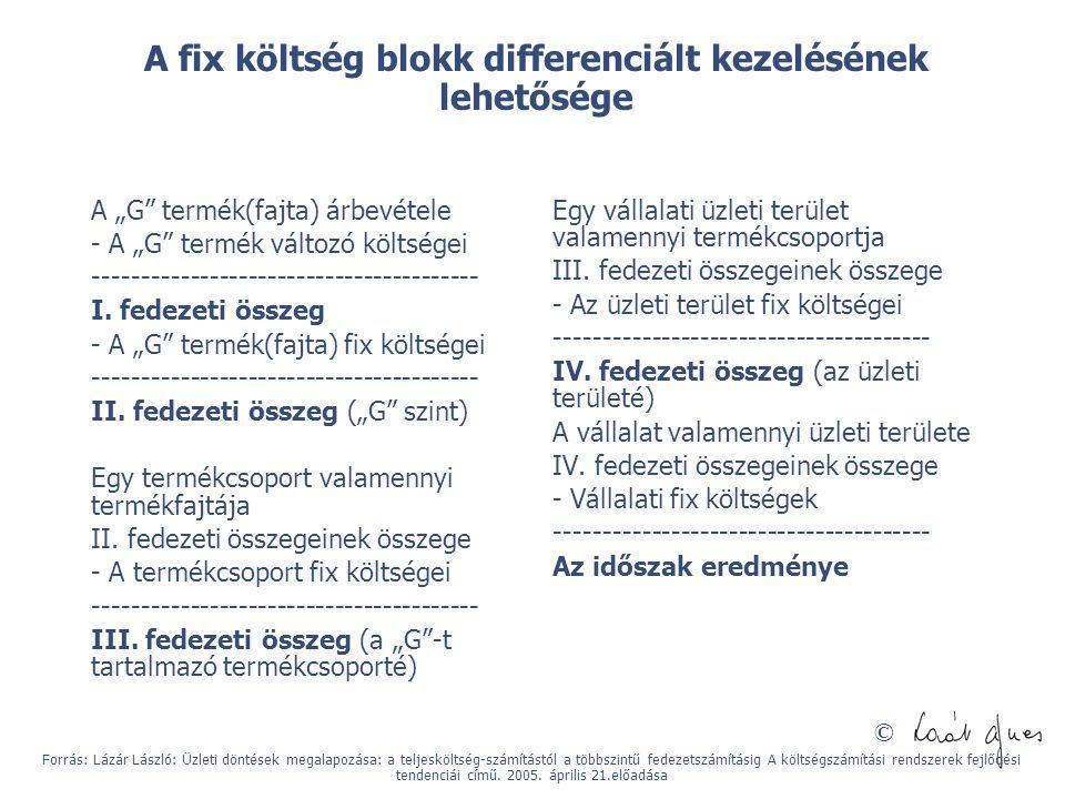 A fix költség blokk differenciált kezelésének lehetősége