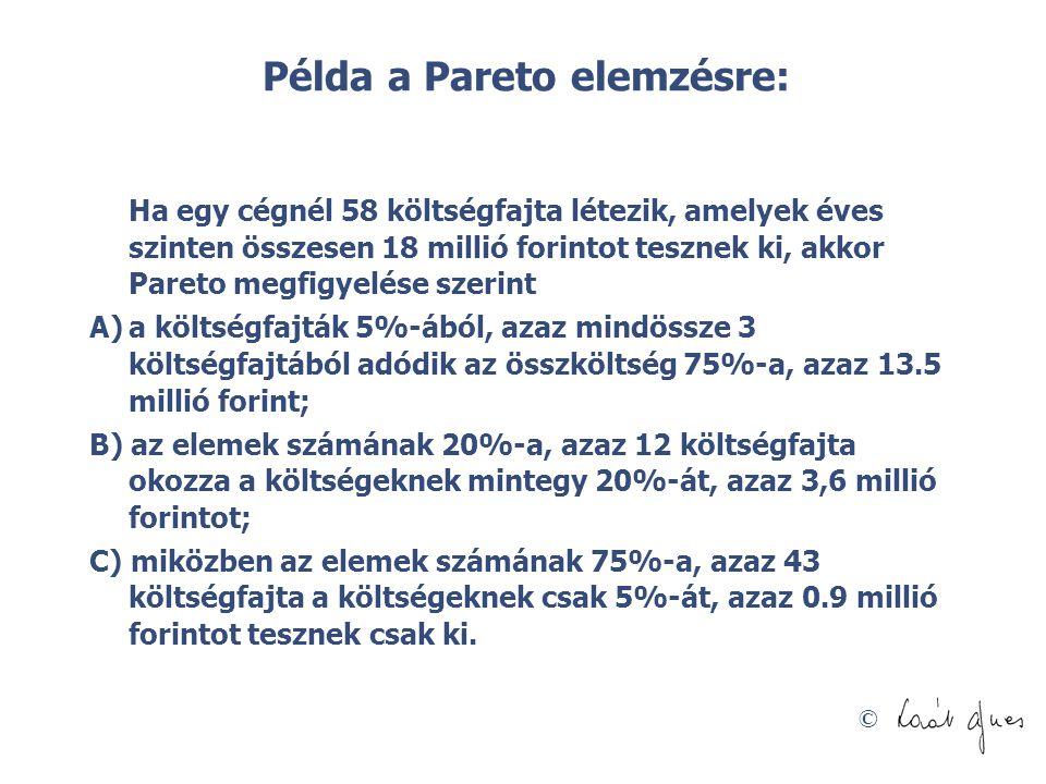 Példa a Pareto elemzésre: